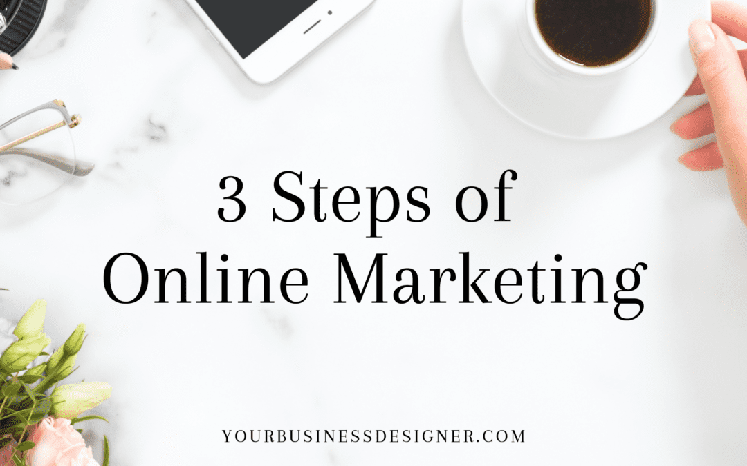 3 Steps of Online Marketing